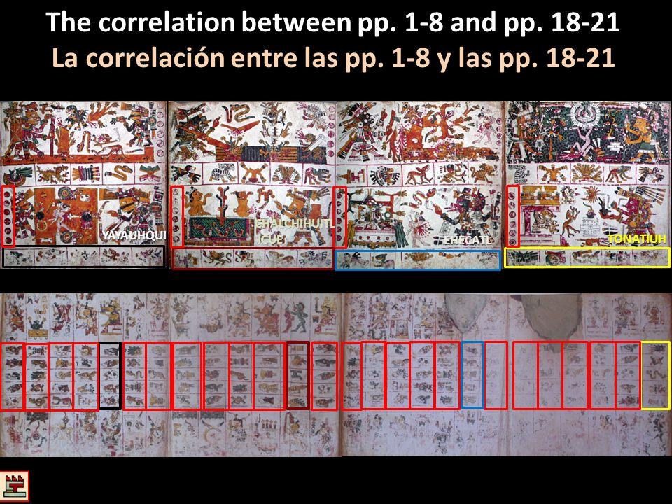 TONATIUH EHECATL CHALCHIHUITL ICUE ICUE YAYAUHQUI The correlation between pp. 1-8 and pp. 18-21 La correlación entre las pp. 1-8 y las pp. 18-21