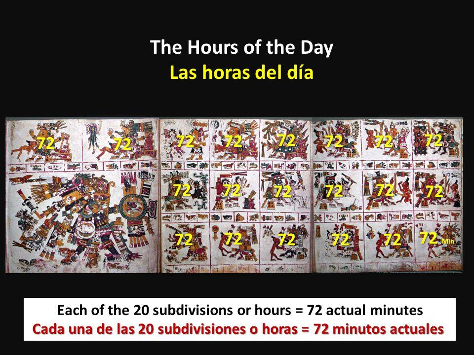 The Hours of the Day Las horas del día 72 Min 72 Min. 72 72. Each of the 20 subdivisions or hours = 72 actual minutes Cada una de las 20 subdivisiones