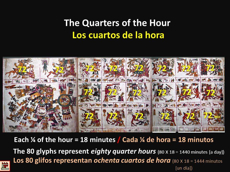Each ¼ of the hour = 18 minutes / Cada ¼ de hora = 18 minutos The Quarters of the Hour Los cuartos de la hora 72 Min 72 Min. 72 72. 18 The 80 glyphs r