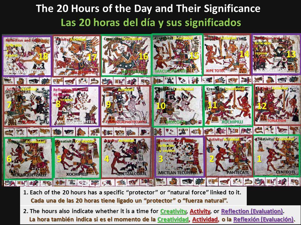 1. Each of the 20 hours has a specific protector or natural force linked to it. Cada una de las 20 horas tiene ligado un protector o fuerza natural. C