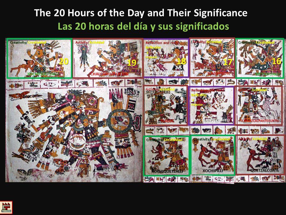 Codex Borgia: Plate 71 4 Olin Plates 61-62 Why 4 Olin.