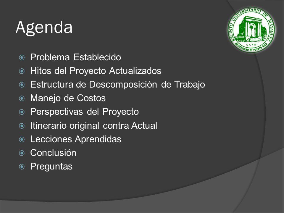 Agenda Problema Establecido Hitos del Proyecto Actualizados Estructura de Descomposición de Trabajo Manejo de Costos Perspectivas del Proyecto Itinerario original contra Actual Lecciones Aprendidas Conclusión Preguntas