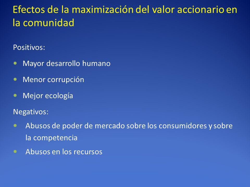 Efectos de la maximización del valor accionario en la comunidad Positivos: Mayor desarrollo humano Menor corrupción Mejor ecología Negativos: Abusos d