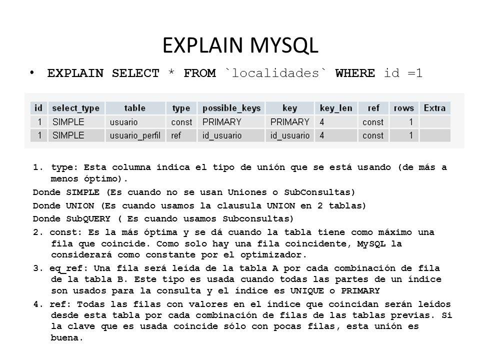 EXPLAIN MYSQL EXPLAIN SELECT * FROM `localidades` WHERE id =1 1.type: Esta columna indica el tipo de unión que se está usando (de más a menos óptimo).