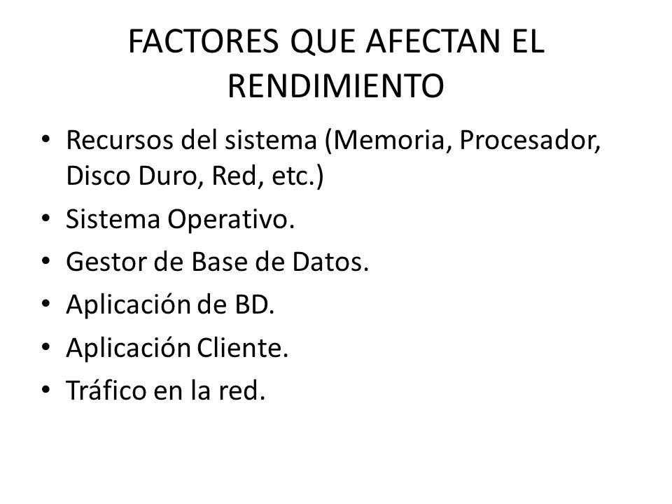 FACTORES QUE AFECTAN EL RENDIMIENTO Recursos del sistema (Memoria, Procesador, Disco Duro, Red, etc.) Sistema Operativo. Gestor de Base de Datos. Apli