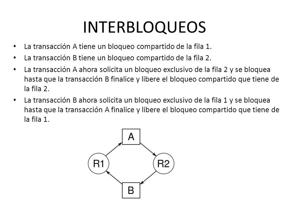 INTERBLOQUEOS La transacción A tiene un bloqueo compartido de la fila 1. La transacción B tiene un bloqueo compartido de la fila 2. La transacción A a