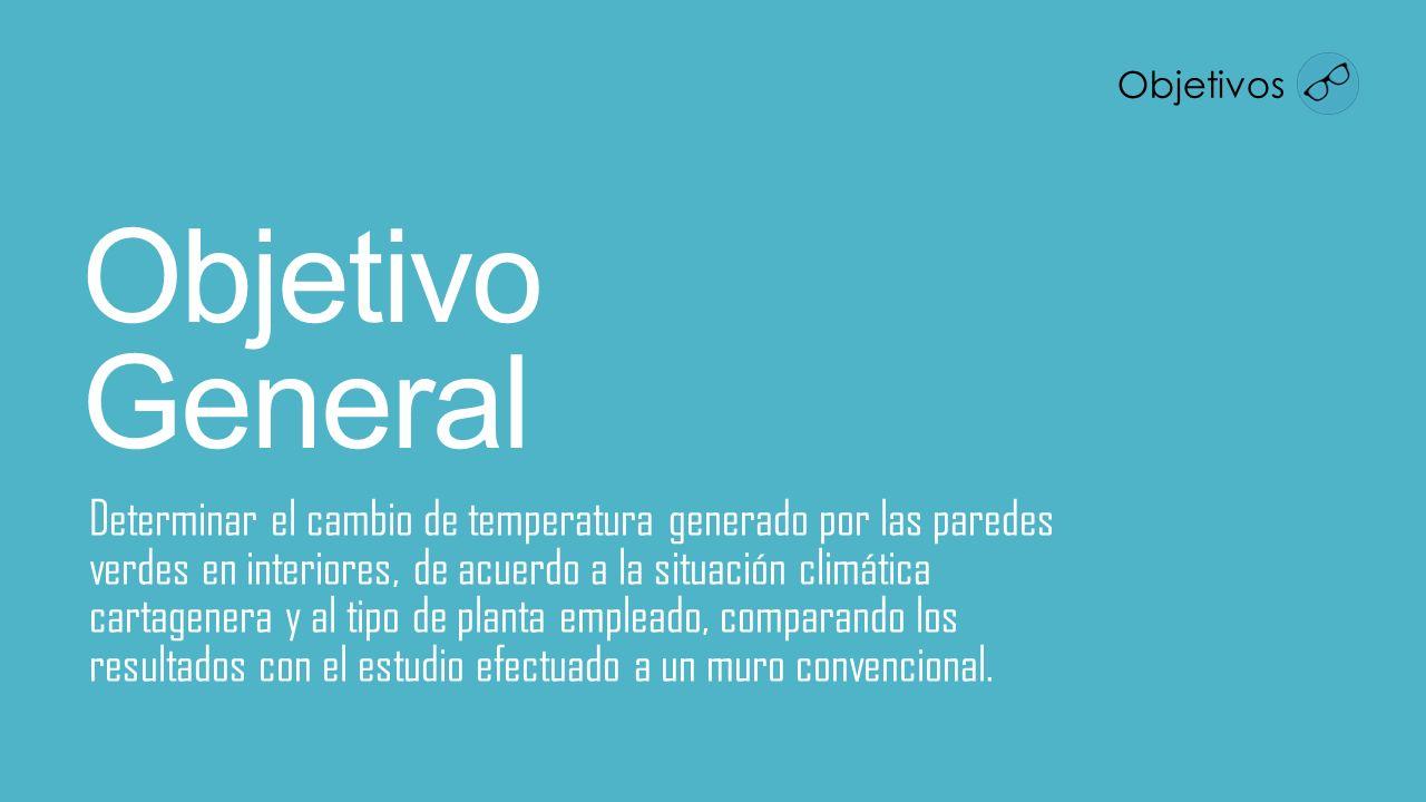 Objetivo General Determinar el cambio de temperatura generado por las paredes verdes en interiores, de acuerdo a la situación climática cartagenera y