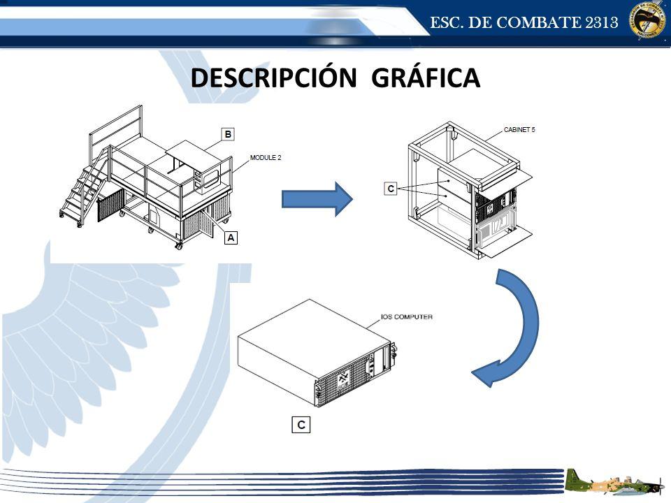 ESC. DE COMBATE 2313 DESCRIPCIÓN GRÁFICA