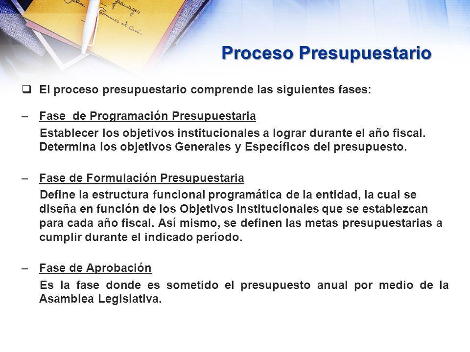 Proceso Presupuestario El proceso presupuestario comprende las siguientes fases: –Fase de Programación Presupuestaria Establecer los objetivos institu