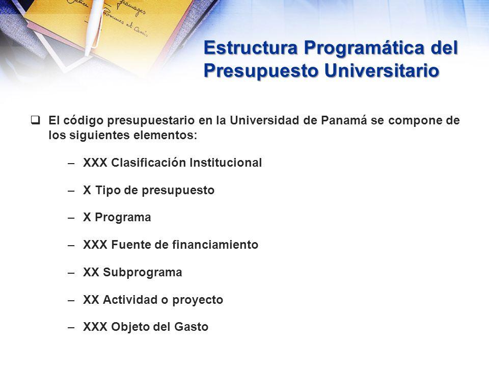 Estructura Programática del Presupuesto Universitario El código presupuestario en la Universidad de Panamá se compone de los siguientes elementos: –XX