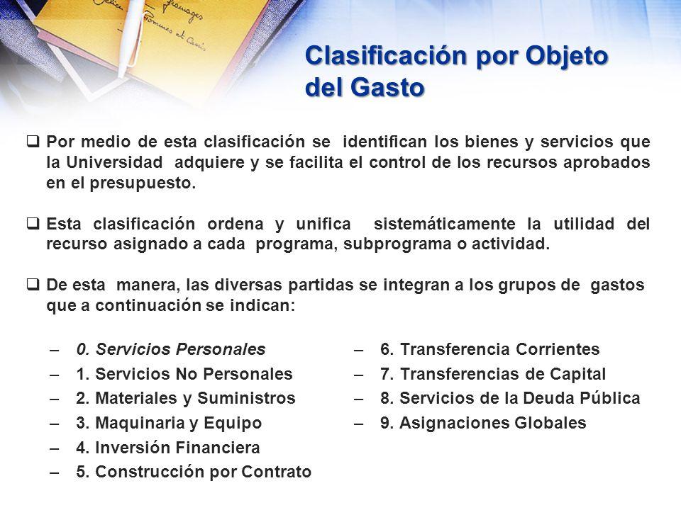 Clasificación por Objeto del Gasto –0. Servicios Personales –1. Servicios No Personales –2. Materiales y Suministros –3. Maquinaria y Equipo –4. Inver