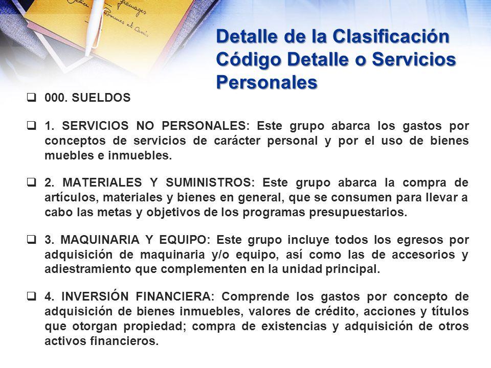 5.CONSTRUCCIÓN POR CONTRATO: Comprende los gastos por construcciones nuevas u obras ya empezadas.