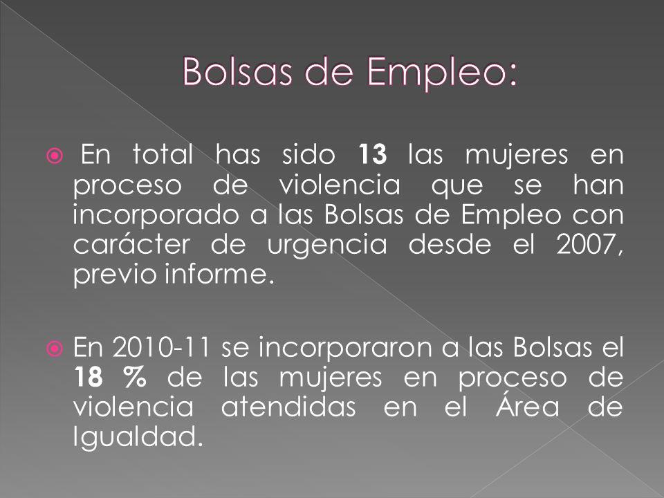 En total has sido 13 las mujeres en proceso de violencia que se han incorporado a las Bolsas de Empleo con carácter de urgencia desde el 2007, previo