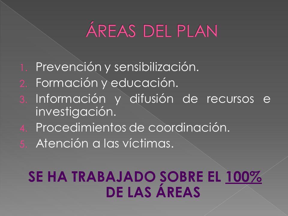 1. Prevención y sensibilización. 2. Formación y educación. 3. Información y difusión de recursos e investigación. 4. Procedimientos de coordinación. 5