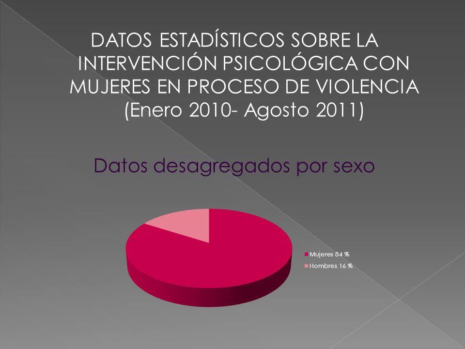 DATOS ESTADÍSTICOS SOBRE LA INTERVENCIÓN PSICOLÓGICA CON MUJERES EN PROCESO DE VIOLENCIA (Enero 2010- Agosto 2011) Datos desagregados por sexo