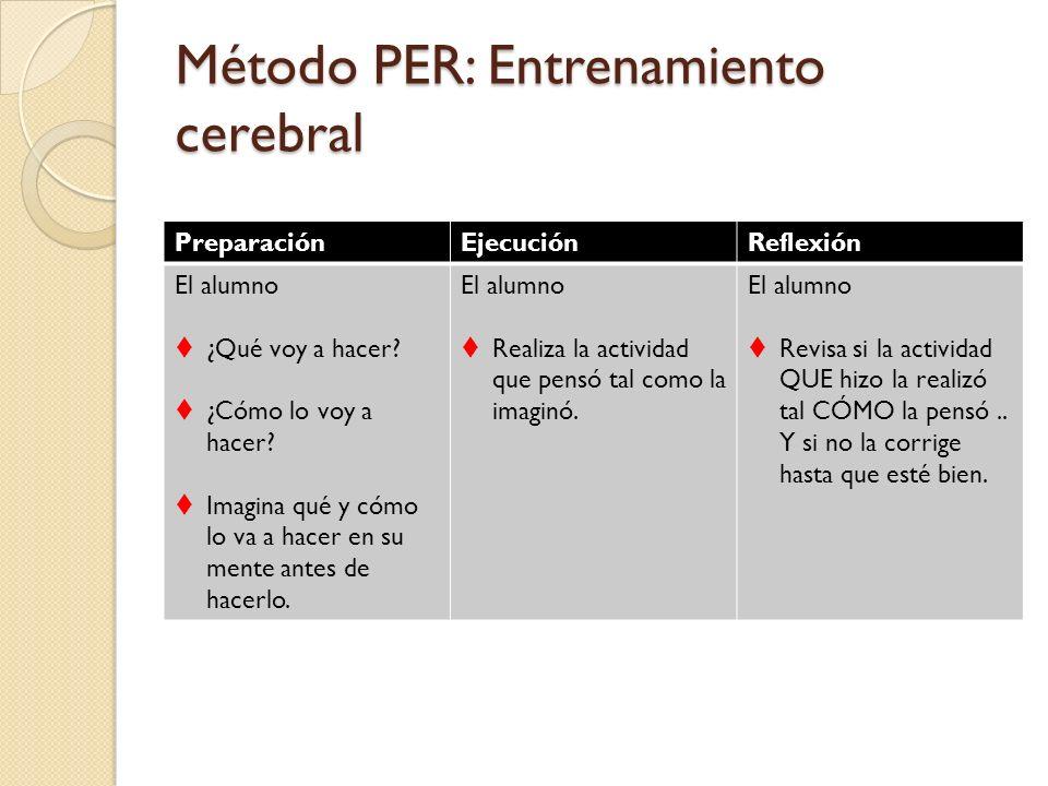 Método PER: Entrenamiento cerebral PreparaciónEjecuciónReflexión El alumno ¿Qué voy a hacer? ¿Cómo lo voy a hacer? Imagina qué y cómo lo va a hacer en
