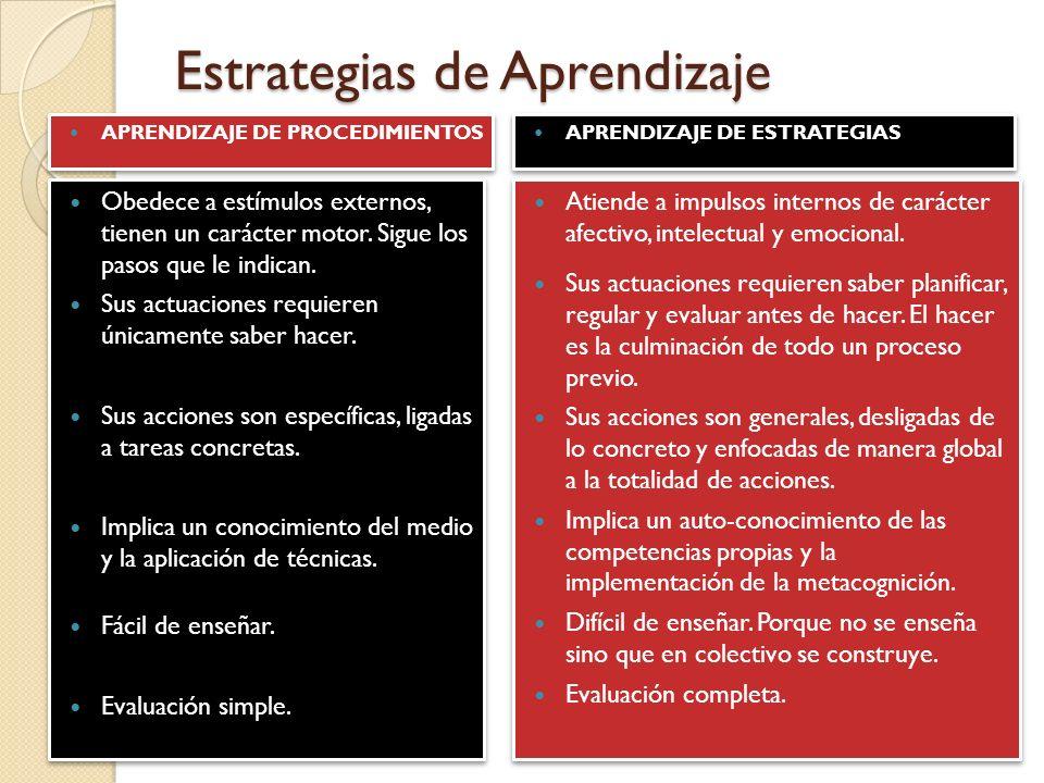 Estrategias de Aprendizaje Obedece a estímulos externos, tienen un carácter motor.