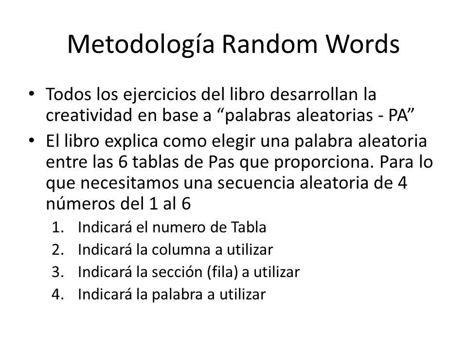 Metodología Random Words Todos los ejercicios del libro desarrollan la creatividad en base a palabras aleatorias - PA El libro explica como elegir una