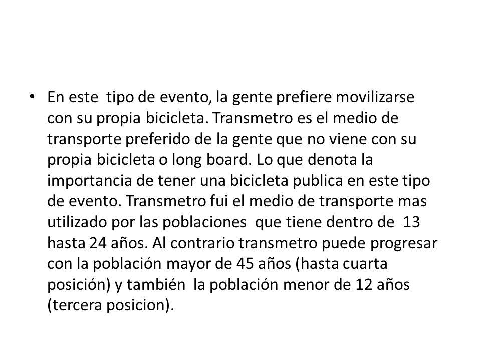 En este tipo de evento, la gente prefiere movilizarse con su propia bicicleta.
