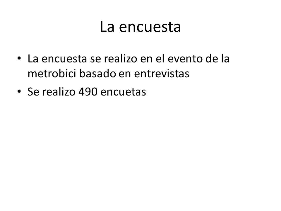 La encuesta La encuesta se realizo en el evento de la metrobici basado en entrevistas Se realizo 490 encuetas
