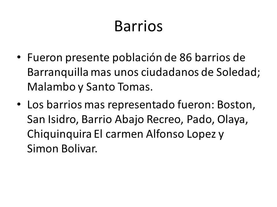 Barrios Fueron presente población de 86 barrios de Barranquilla mas unos ciudadanos de Soledad; Malambo y Santo Tomas.