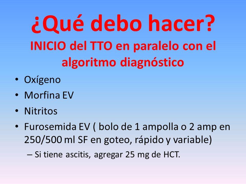 ¿Qué debo hacer? Oxígeno Morfina EV Nitritos Furosemida EV ( bolo de 1 ampolla o 2 amp en 250/500 ml SF en goteo, rápido y variable) – Si tiene asciti