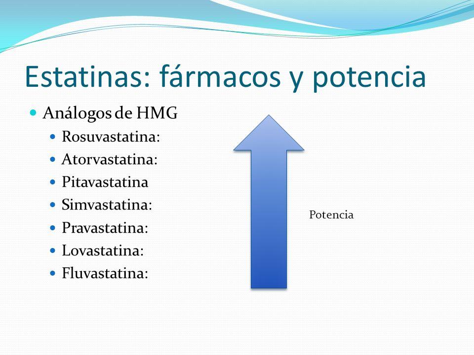 Estatinas: fármacos y potencia Análogos de HMG Rosuvastatina: Atorvastatina: Pitavastatina Simvastatina: Pravastatina: Lovastatina: Fluvastatina: Potencia