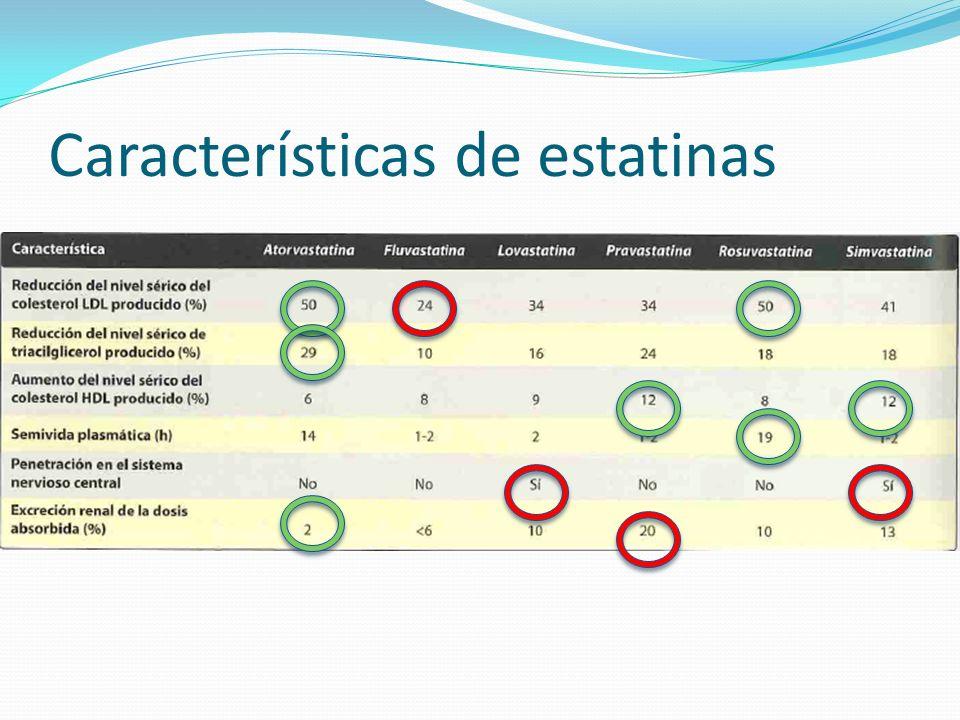 Características de estatinas
