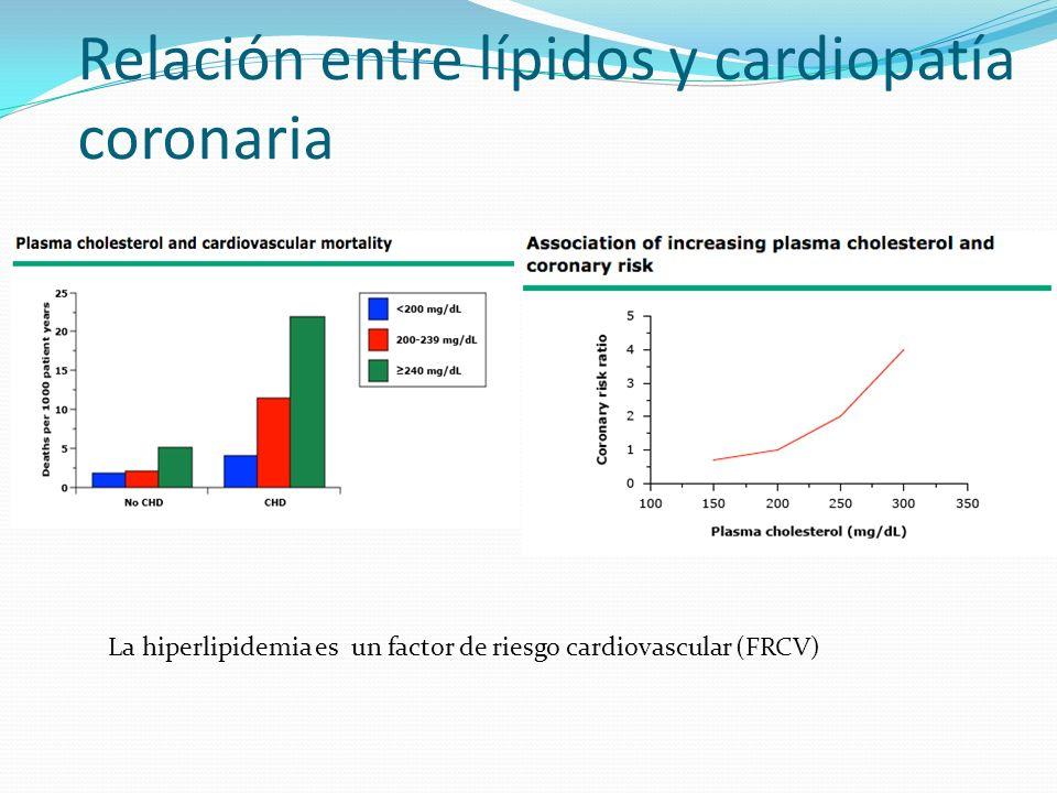 Relación entre lípidos y cardiopatía coronaria La hiperlipidemia es un factor de riesgo cardiovascular (FRCV)