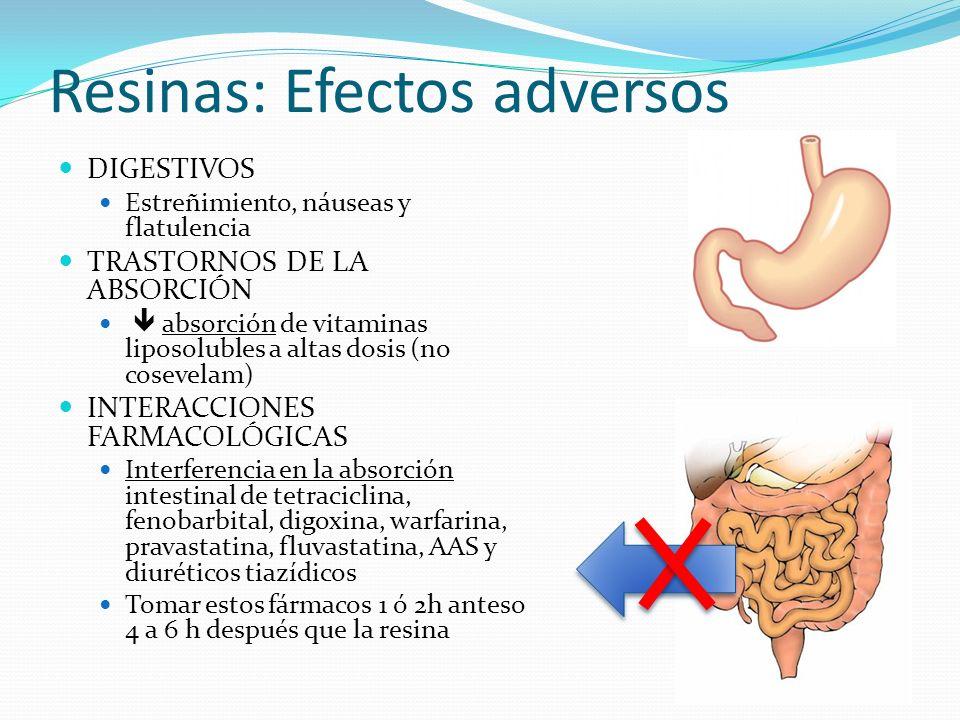 Resinas: Efectos adversos DIGESTIVOS Estreñimiento, náuseas y flatulencia TRASTORNOS DE LA ABSORCIÓN absorción de vitaminas liposolubles a altas dosis (no cosevelam) INTERACCIONES FARMACOLÓGICAS Interferencia en la absorción intestinal de tetraciclina, fenobarbital, digoxina, warfarina, pravastatina, fluvastatina, AAS y diuréticos tiazídicos Tomar estos fármacos 1 ó 2h anteso 4 a 6 h después que la resina