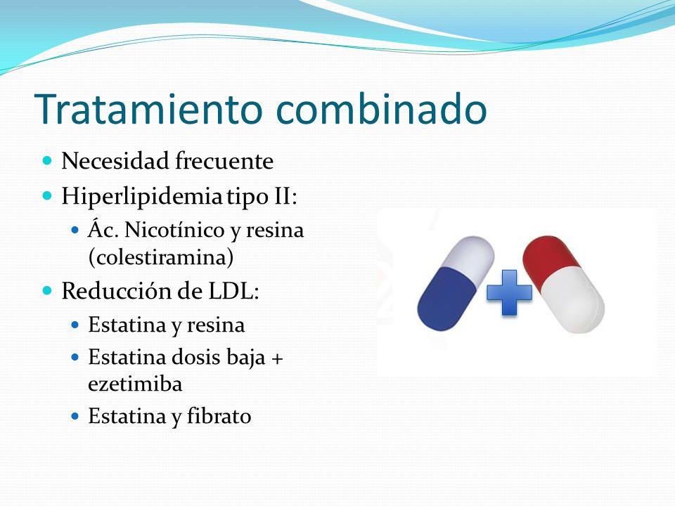 Tratamiento combinado Necesidad frecuente Hiperlipidemia tipo II: Ác. Nicotínico y resina (colestiramina) Reducción de LDL: Estatina y resina Estatina