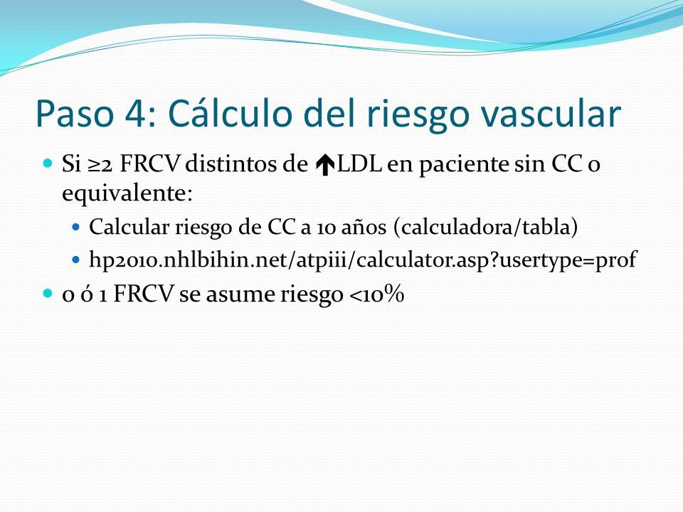 Paso 4: Cálculo del riesgo vascular Si 2 FRCV distintos de LDL en paciente sin CC o equivalente: Calcular riesgo de CC a 10 años (calculadora/tabla) hp2010.nhlbihin.net/atpiii/calculator.asp?usertype=prof 0 ó 1 FRCV se asume riesgo <10%