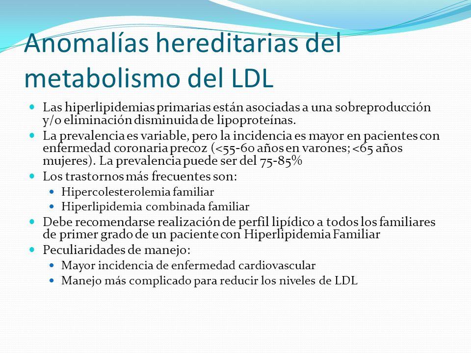 Anomalías hereditarias del metabolismo del LDL Las hiperlipidemias primarias están asociadas a una sobreproducción y/o eliminación disminuida de lipoproteínas.