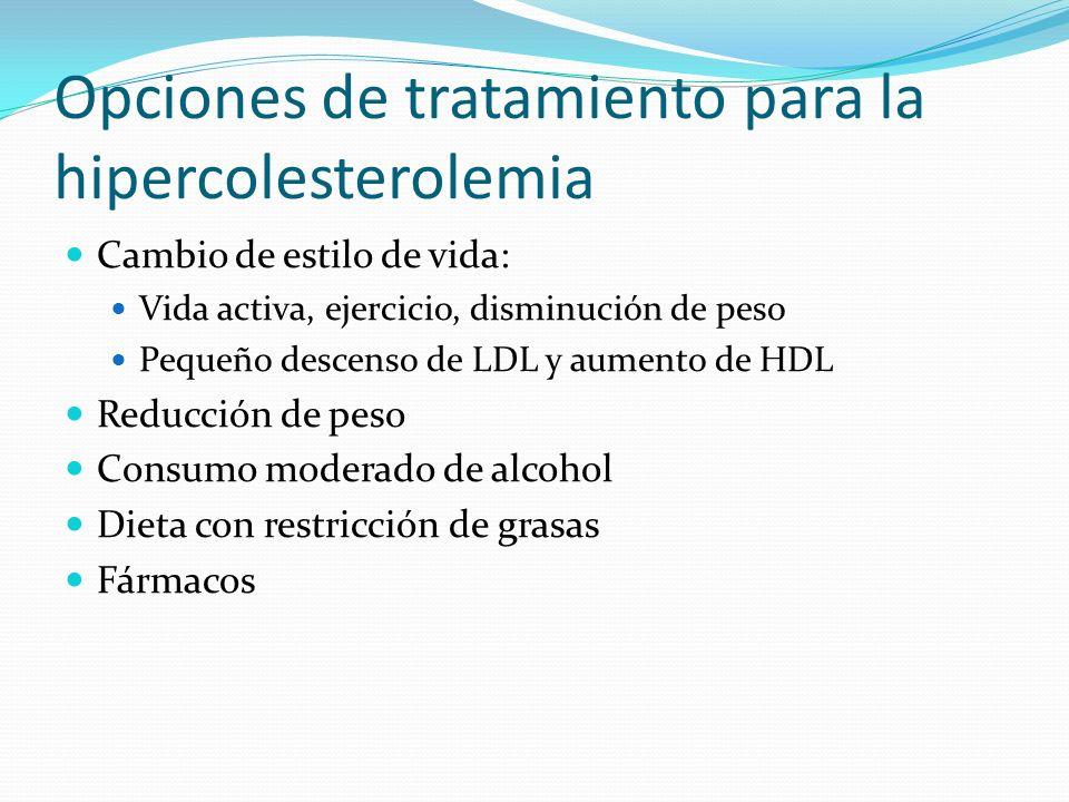 Opciones de tratamiento para la hipercolesterolemia Cambio de estilo de vida: Vida activa, ejercicio, disminución de peso Pequeño descenso de LDL y aumento de HDL Reducción de peso Consumo moderado de alcohol Dieta con restricción de grasas Fármacos