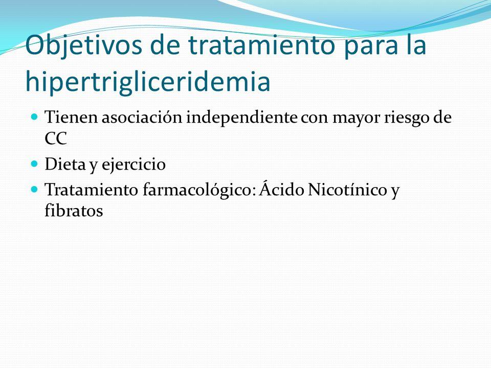 Objetivos de tratamiento para la hipertrigliceridemia Tienen asociación independiente con mayor riesgo de CC Dieta y ejercicio Tratamiento farmacológico: Ácido Nicotínico y fibratos