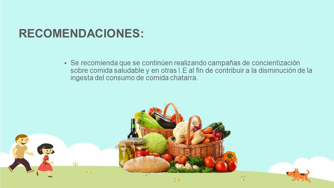 RECOMENDACIONES: Se recomienda que se continúen realizando campañas de concientización sobre comida saludable y en otras I.E al fin de contribuir a la disminución de la ingesta del consumo de comida chatarra.