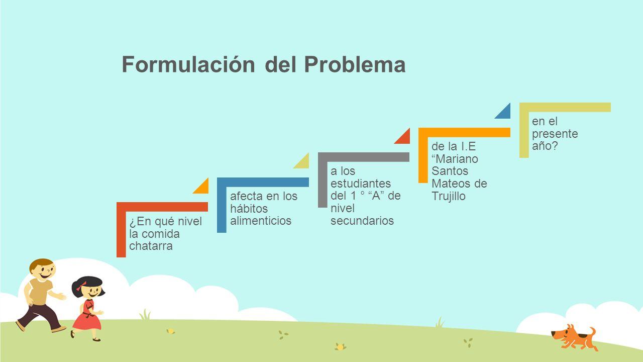 Formulación del Problema ¿En qué nivel la comida chatarra afecta en los hábitos alimenticios a los estudiantes del 1 ° A de nivel secundarios de la I.E Mariano Santos Mateos de Trujillo en el presente año?