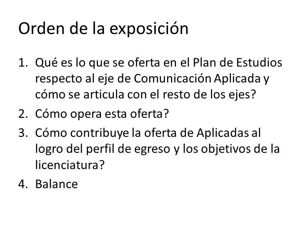 Orden de la exposición 1.Qué es lo que se oferta en el Plan de Estudios respecto al eje de Comunicación Aplicada y cómo se articula con el resto de lo