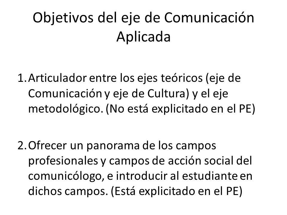 Objetivos del eje de Comunicación Aplicada 1.Articulador entre los ejes teóricos (eje de Comunicación y eje de Cultura) y el eje metodológico. (No est