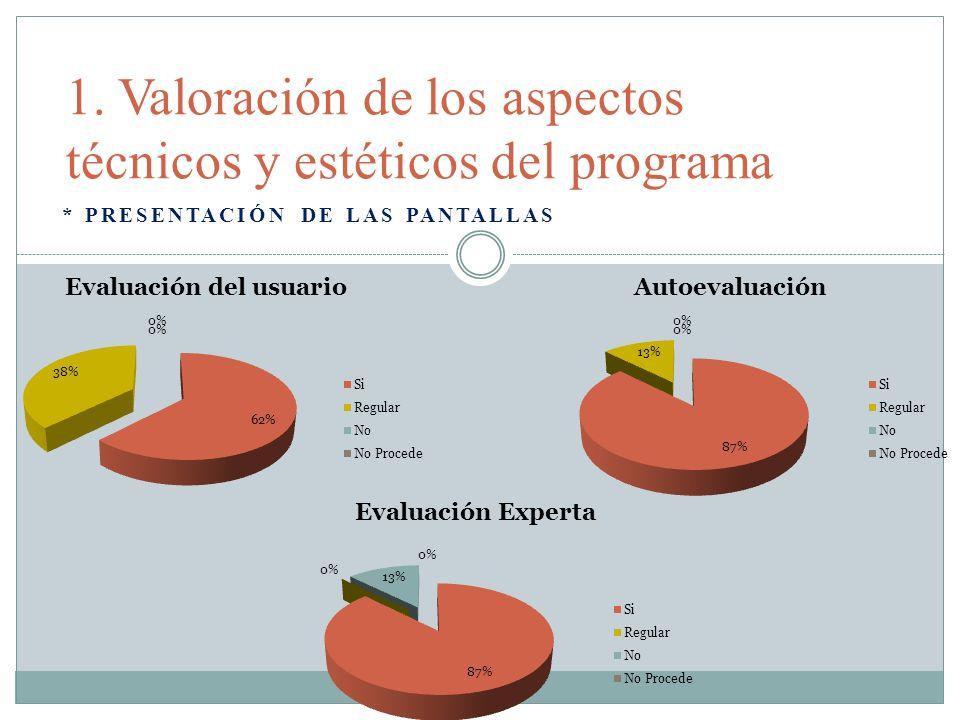 * PRESENTACIÓN DE LAS PANTALLAS 1. Valoración de los aspectos técnicos y estéticos del programa