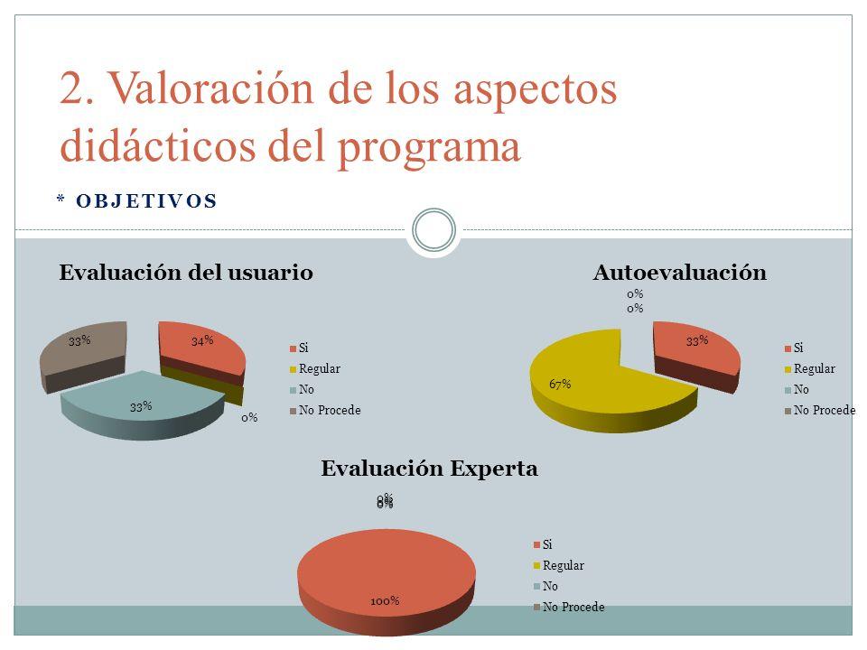 * OBJETIVOS 2. Valoración de los aspectos didácticos del programa