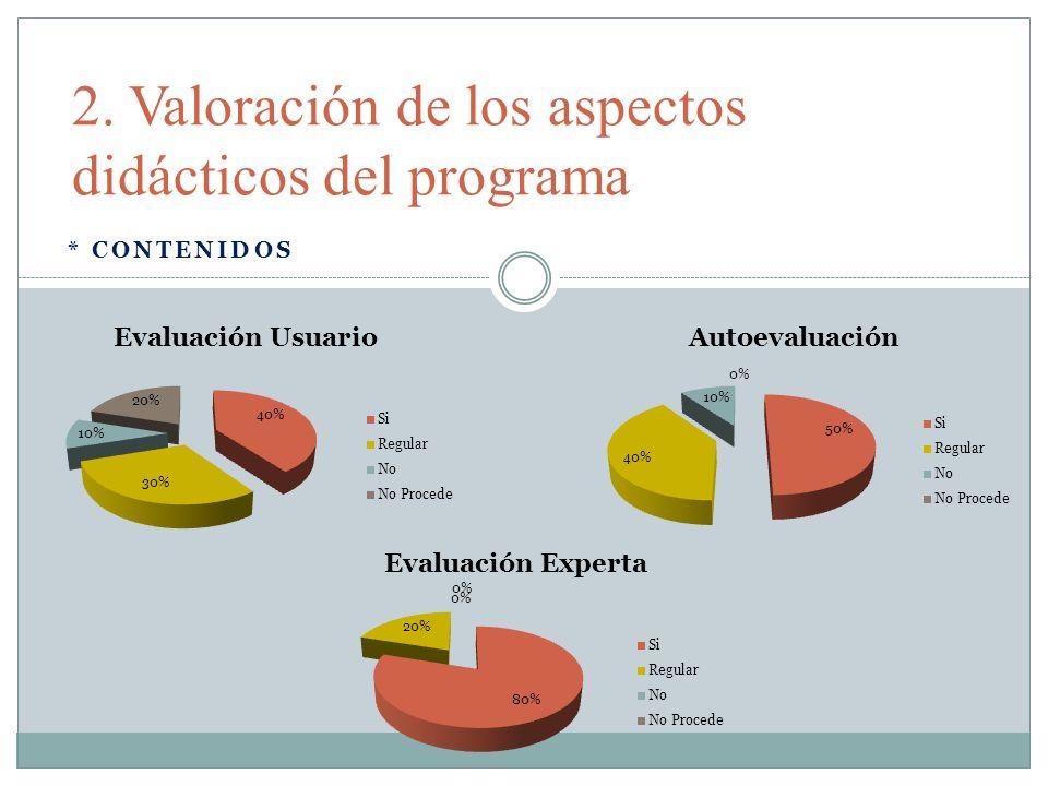 * CONTENIDOS 2. Valoración de los aspectos didácticos del programa