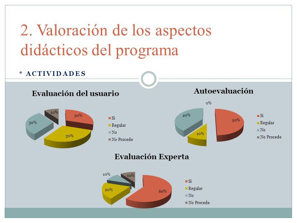 * ACTIVIDADES 2. Valoración de los aspectos didácticos del programa