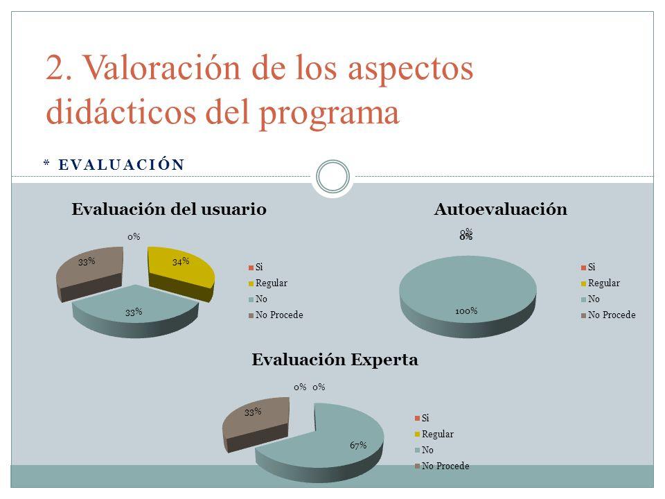 * EVALUACIÓN 2. Valoración de los aspectos didácticos del programa
