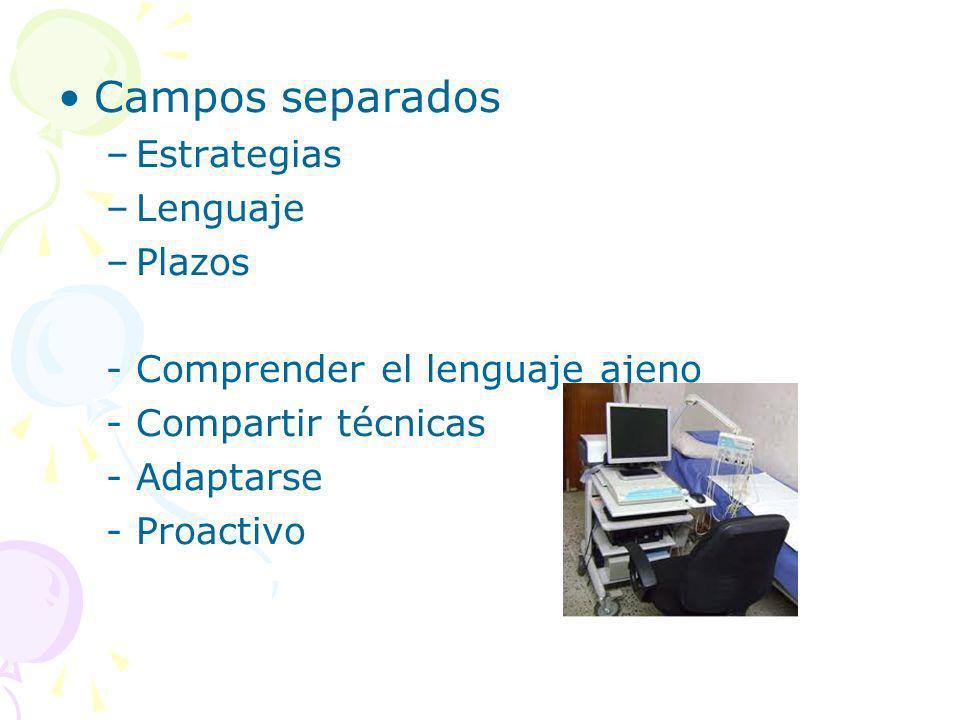 Campos separados –Estrategias –Lenguaje –Plazos -Comprender el lenguaje ajeno -Compartir técnicas -Adaptarse -Proactivo