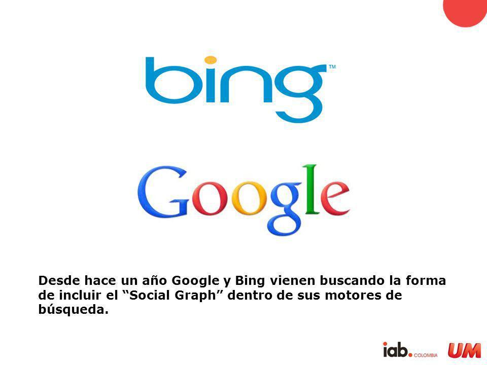 Desde hace un año Google y Bing vienen buscando la forma de incluir el Social Graph dentro de sus motores de búsqueda.