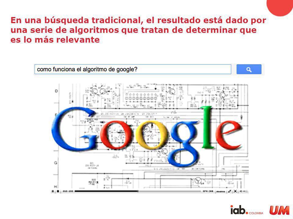 En una búsqueda tradicional, el resultado está dado por una serie de algoritmos que tratan de determinar que es lo más relevante