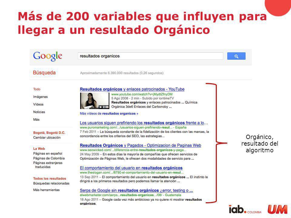 Más de 200 variables que influyen para llegar a un resultado Orgánico Orgánico, resultado del algoritmo