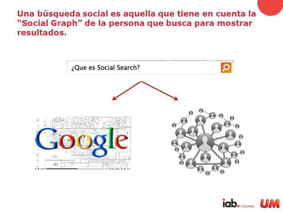 Una búsqueda social es aquella que tiene en cuenta laSocial Graph de la persona que busca para mostrar resultados.