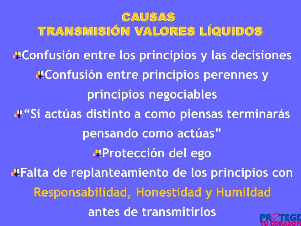 CAUSAS TRANSMISIÓN VALORES LÍQUIDOS CAUSAS TRANSMISIÓN VALORES LÍQUIDOS Confusión entre los principios y las decisiones Confusión entre principios per